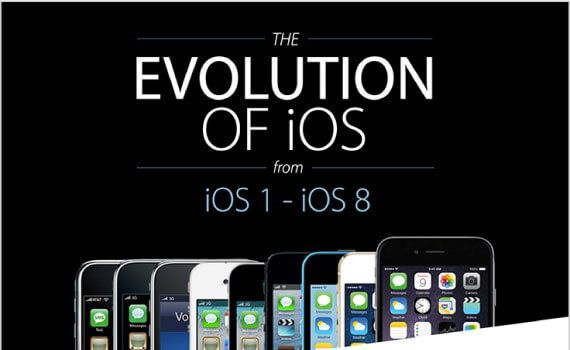 tips-to-browse-through-the-evolution-of-ios-tips-tipsographic-thumb