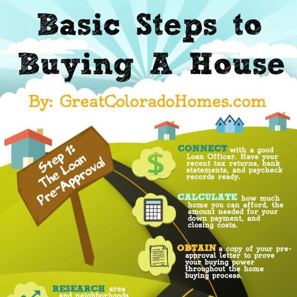 Tips to buy a house in 3 basic steps tipsographic for Secrets to buying a house