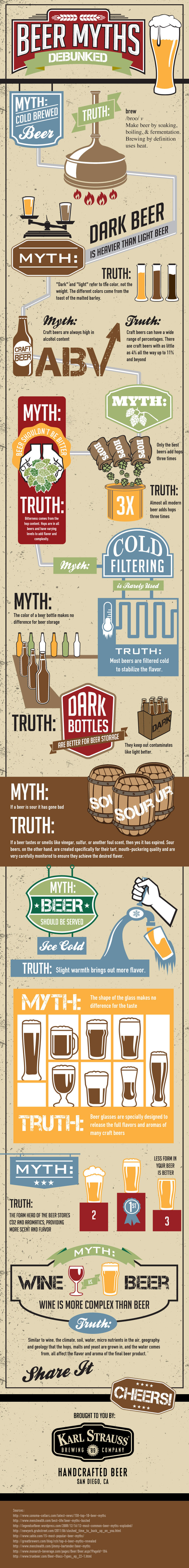tips-to-debunk-beer-based-myths-tips-tipsographic