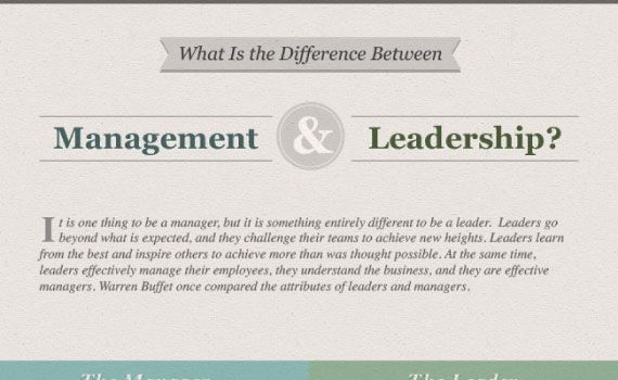 Thumbnail titled 'Tips to Distinguish Between Management and Leadership'