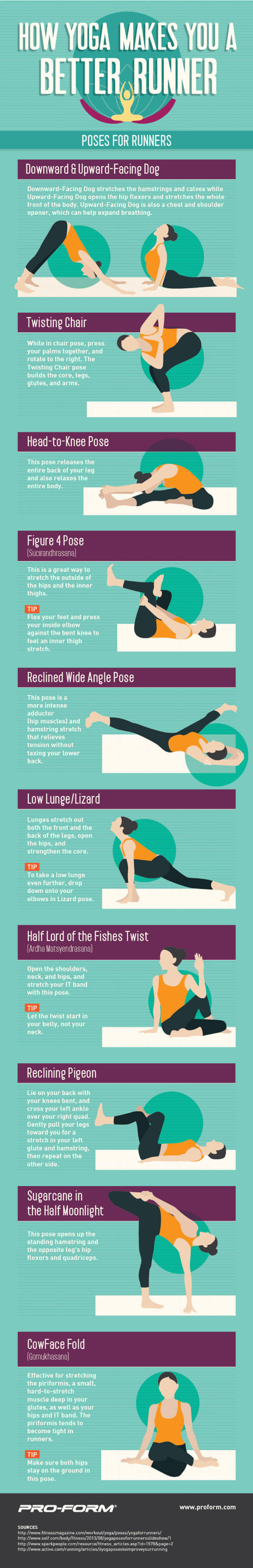 Tips to Do Yoga Poses for Runners Tips Tipsographic
