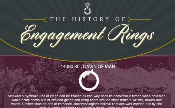 tips-to-grasp-why-we-buy-engagement-rings-tips-tipsographic-thumb