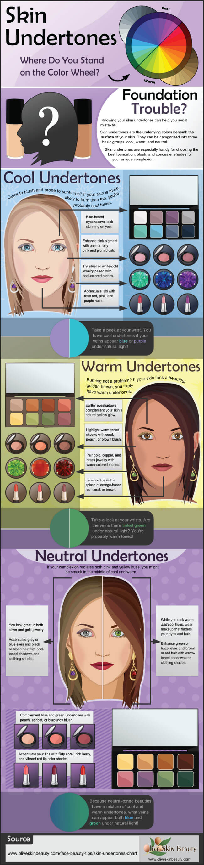Image titled 'Tips to Know Your Skin Undertones for Makeup'