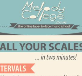 tips-to-learn-music-scales-in-2-minutes-tipsographic-thumb