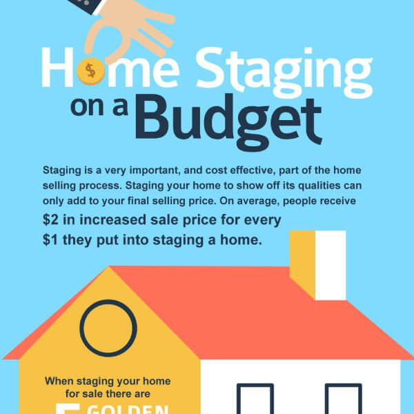 Tips To Sell Home Faster By Home Staging On A Budget