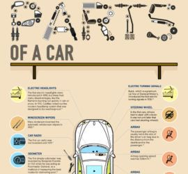 evolution of car parts weird tips facts you didn t know tips tipsographic
