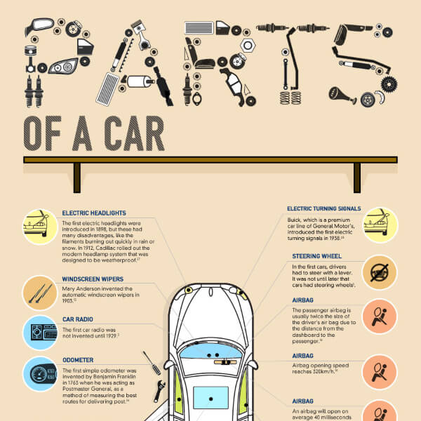 Tips To Discover Weird Facts About Car Parts