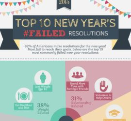 failed new year s resolutions tips stay out top 10 tips tipsographic