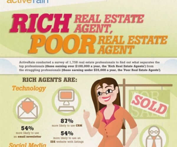 few simple tips that will make real estate agent successful tips tipsographic thumbnail