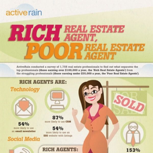 Tips To Become A Rich Real Estate Agent Tipsographic