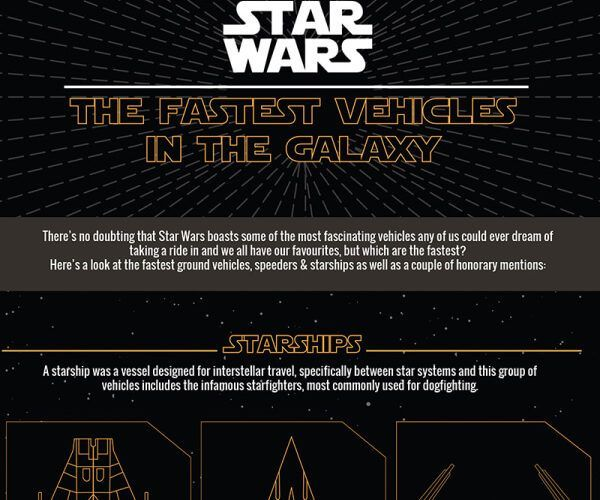 star wars vehicles which fastest ship galaxy tips tipsographic