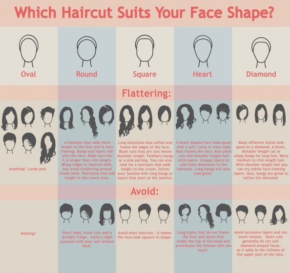 Tips To Find The Perfect Haircut For Your Face Shape