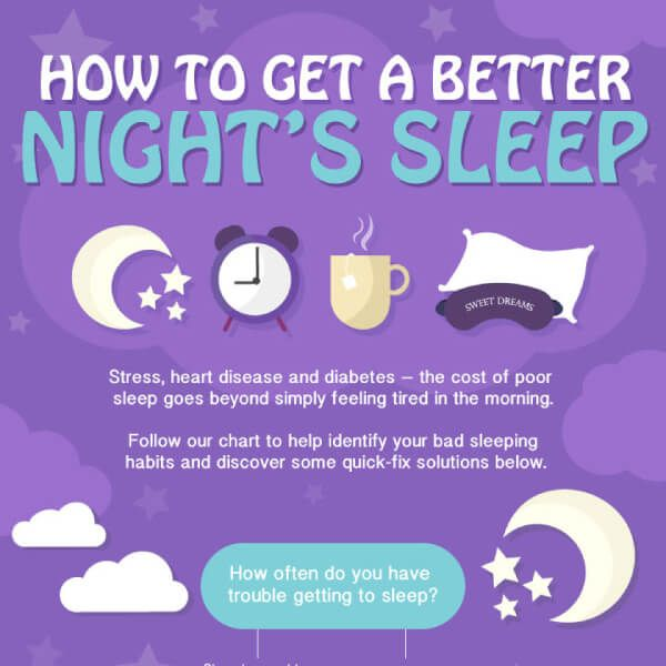 Tips To Get A Better Night S Sleep Naturally Tipsographic