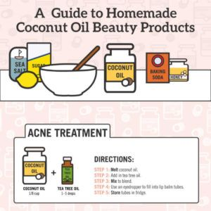 tips-make-coconut-oil-acne-treatment-other-beauty-products-tips-tipsographic-1 (1)