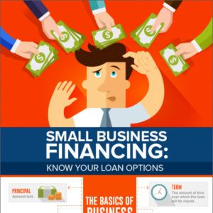 Tips to Know Loan Options for Small Business Financing Tipsographic