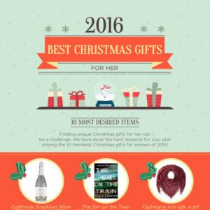 holiday-gifts-for-her-2016-thumb-tipsographic
