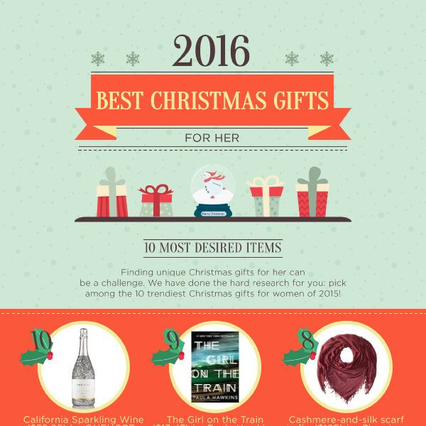 tips to choose the best 2016 xmas gifts for her tipsographic - Best Christmas Gifts For Her 2015