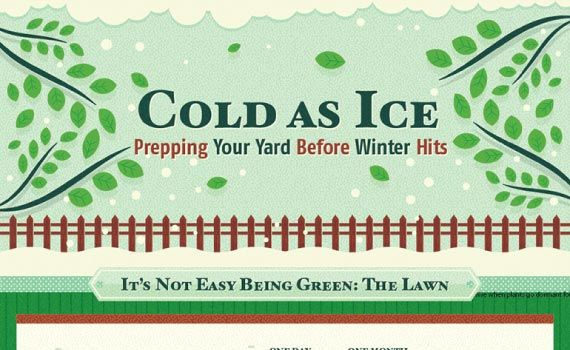 Tips to Prepare Your Garden for Winter Thumb