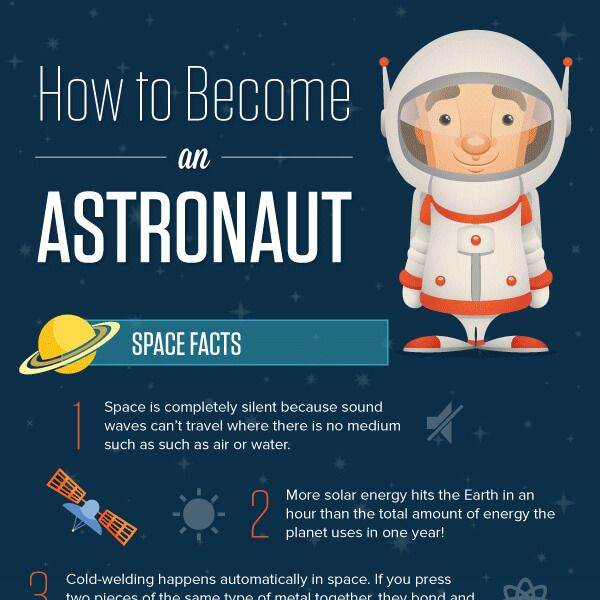 Tips To Become An Astronaut Tipsographic