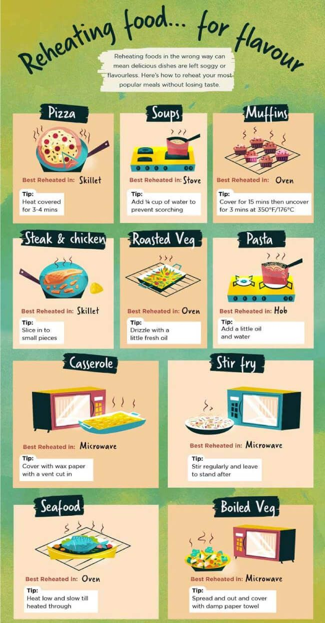examples of food safety tipsographic