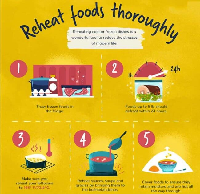 food safety management system tipsographic