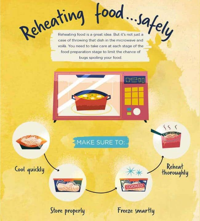 food safety software tipsographic