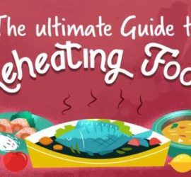 Thumbnail titled 'which method for reheating food should not be used'