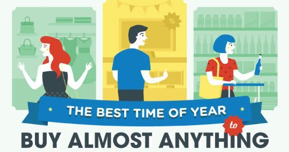 Thumbnail titled 'The Best Time to Buy Everything for Less—by Month and by Day'