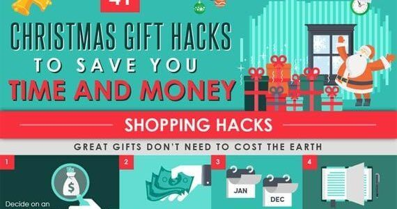 Thumbnail titled '41 Smart Christmas Gift Tips to Save You Time and Money'