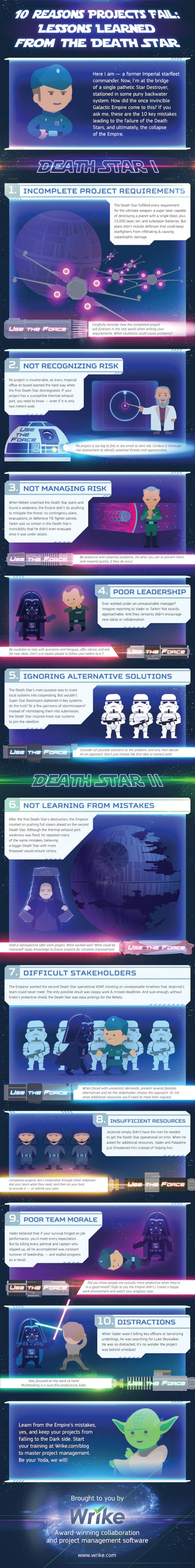Image titled 10 Lessons Learned from the Death Star Project Failure