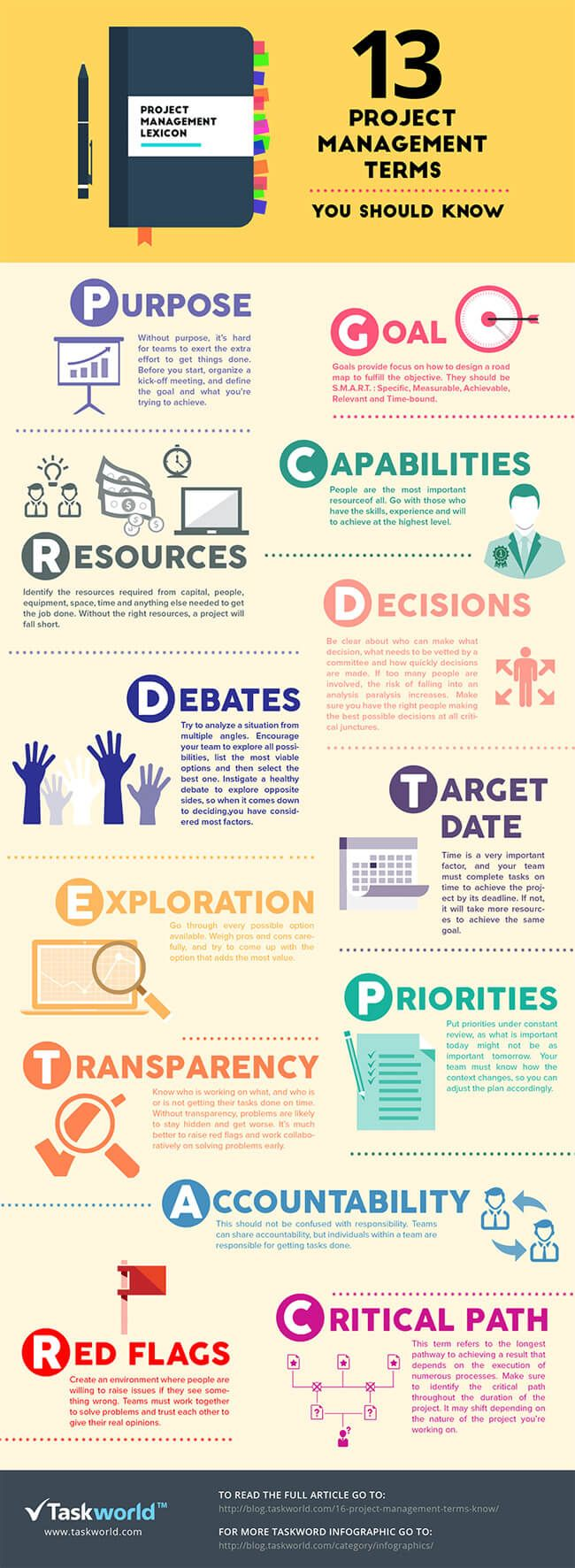 Image titled '13 Project Management Terms You Need to Know by Heart'