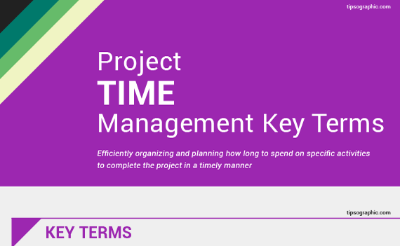 Thumbnail titled PMP Certification Exam Prep – Project Time Management Key Terms PM