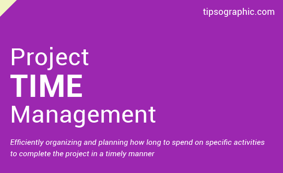 Thumbnail titled PMP Certification Exam Prep — Project Time Management