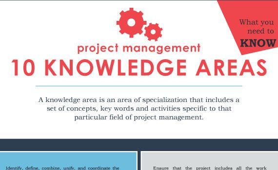 Thumbnail titled Project Management Knowledge Areas 101