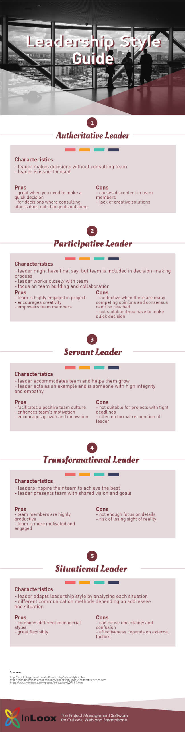 Image titled How to Energize Your Team with These 5 Leadership Styles