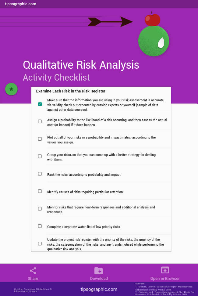 Image titled How to Perform a Qualitative Risk Analysis – a Quick Checklist