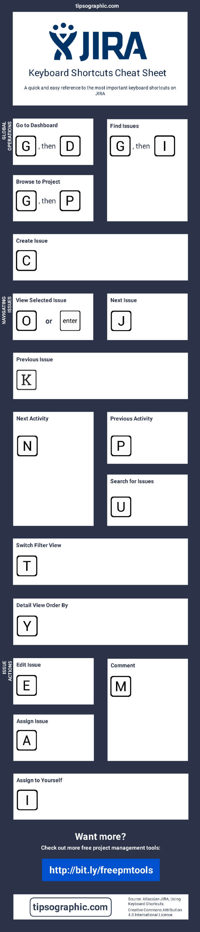 Image titled Jira 2016 Keyboard Shortcuts Cheat Sheet