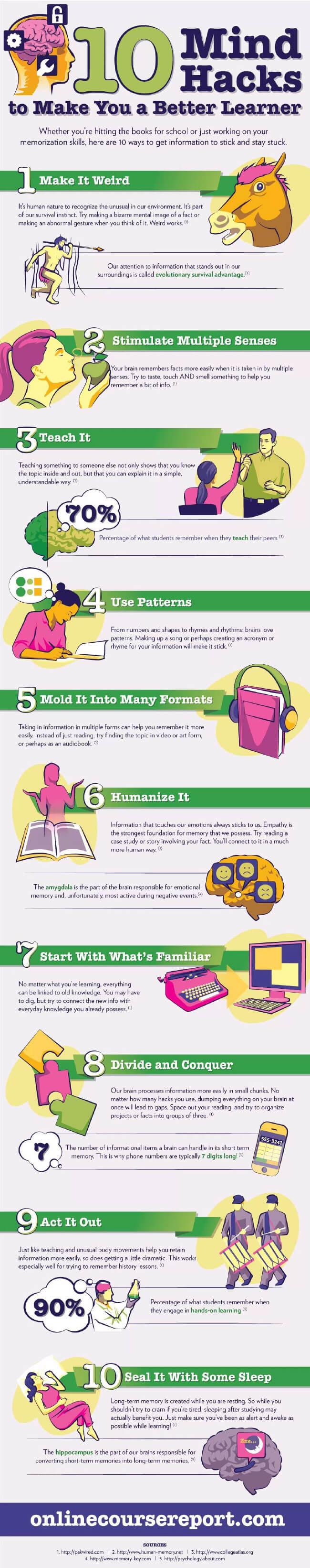 Image titled 10 mind hacks to make you a better learner
