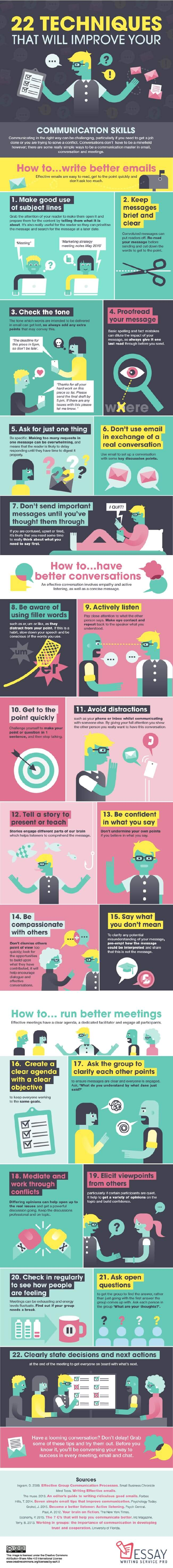 Image titled 22 techniques that will improve your communication skills