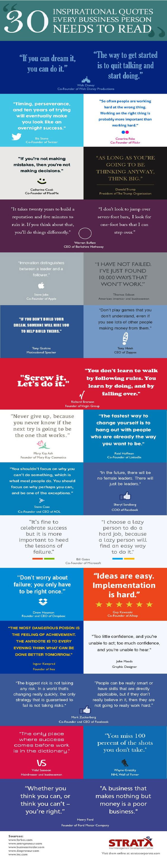Image titled 30 inspirational quotes every business person needs to read