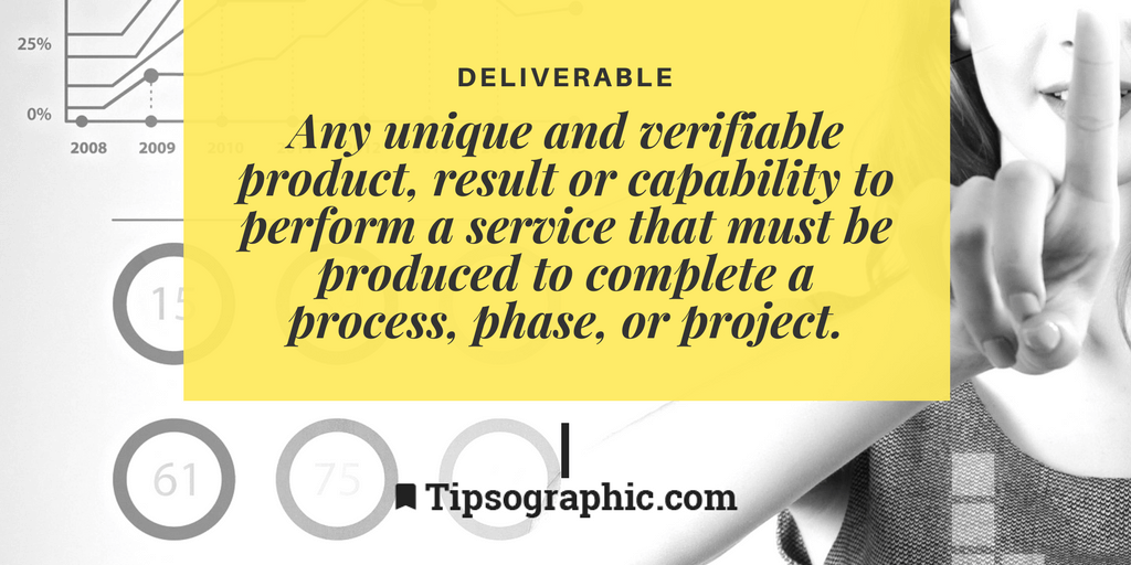 Image titled Deliverable project management terms