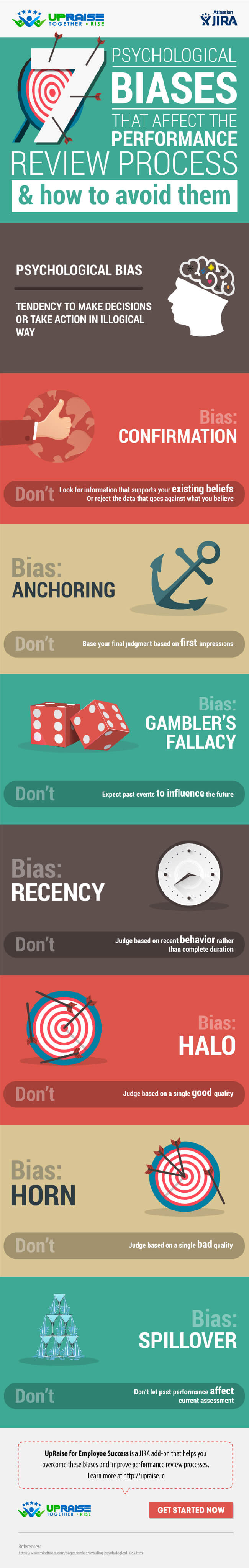 Image titled how to avoid 7 psychological biases that affect the performance review