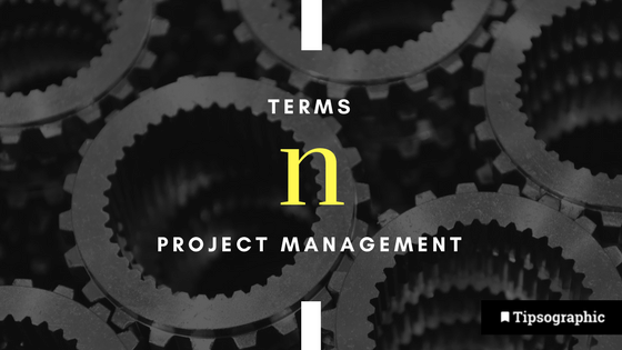 Image titled project management terms n