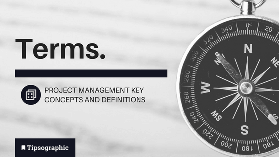 Image titled project management terms