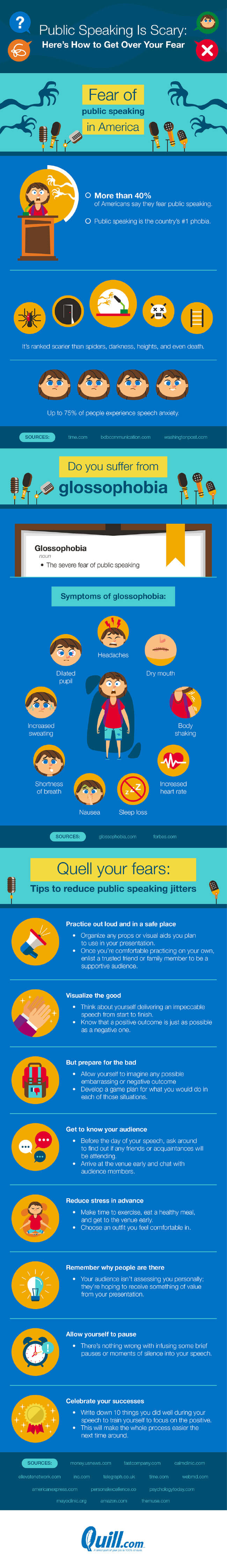 Image titled public speaking is scary here s how to get over your fear