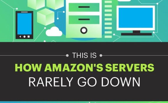 Thumbnail titled this is how amazon s servers rarely go down