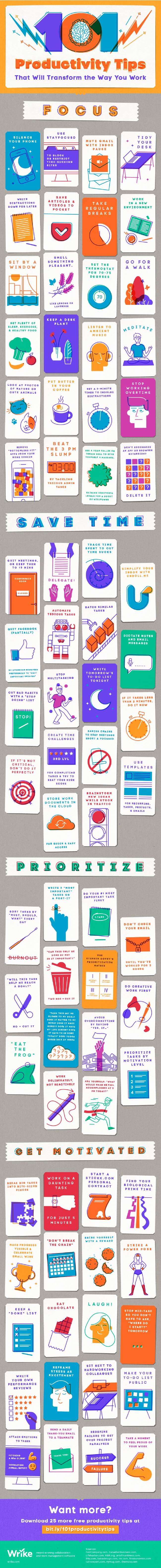 Image titled how to get more done with these 100 productivity tips plus one