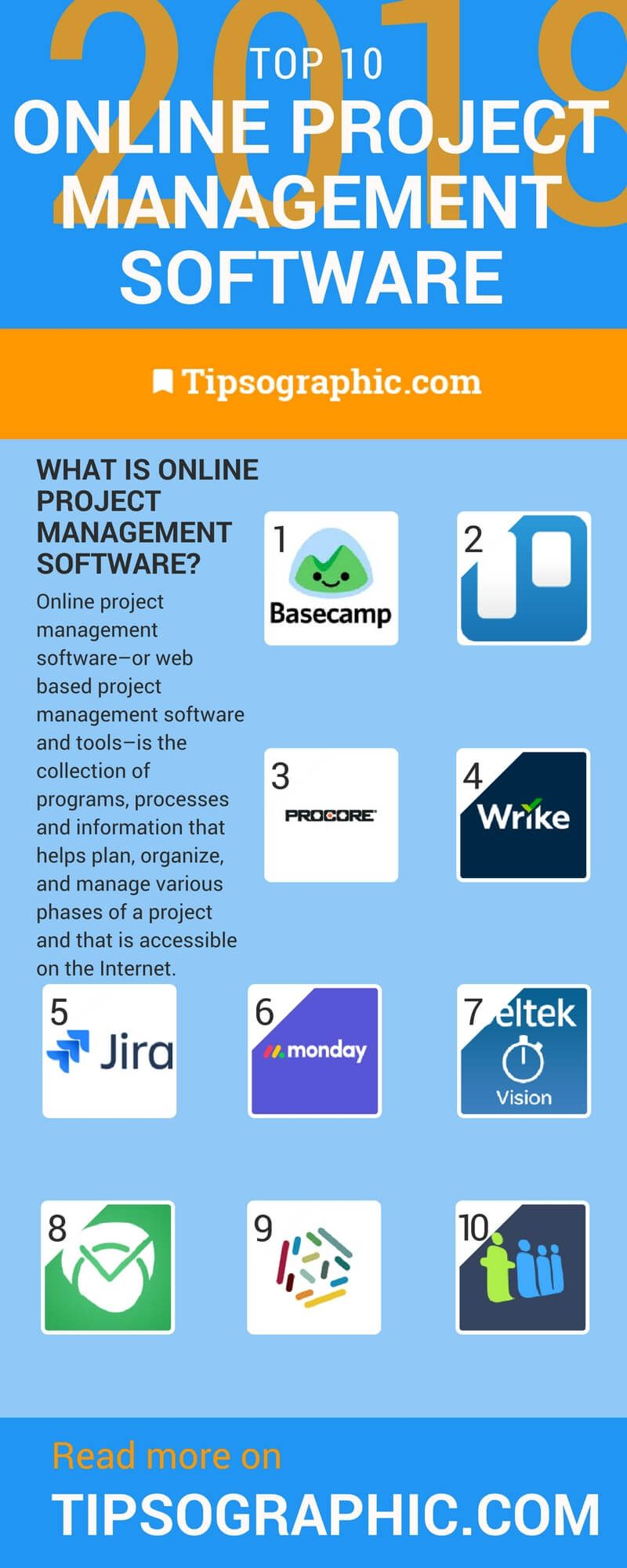 Image titled online project management software 2018 best systems