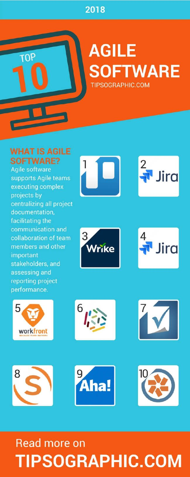 Image titled agile software 2018 best systems