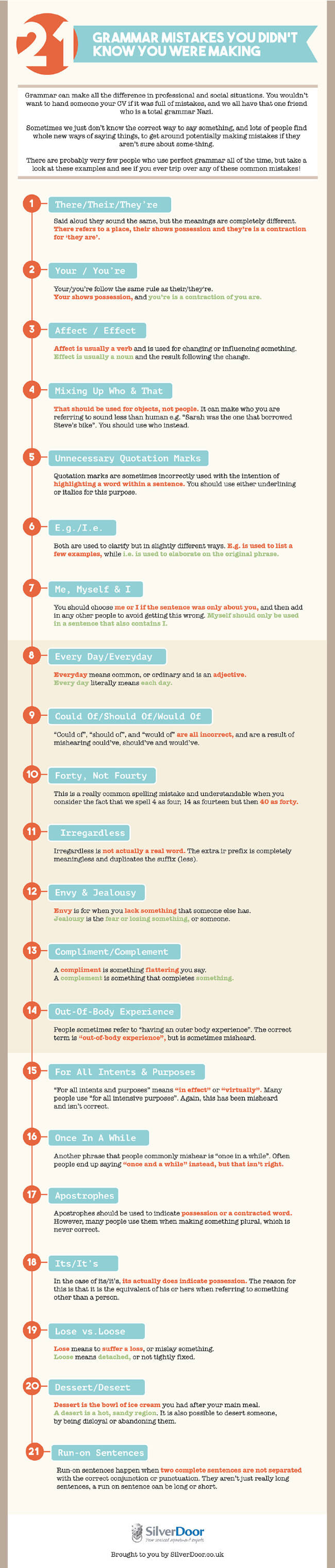 Image titled how to avoid the 21 most common grammar mistakes